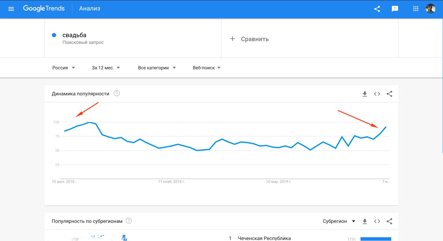 шаг 3 ищем информацию в google trends