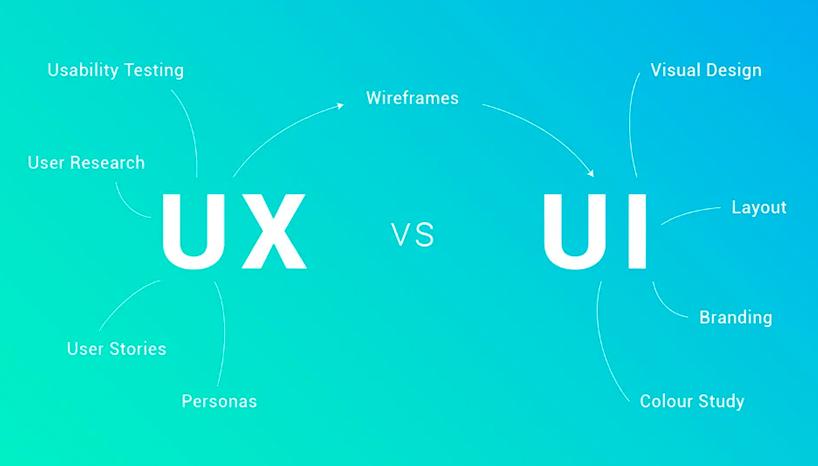 ui и ux дизайн отличия